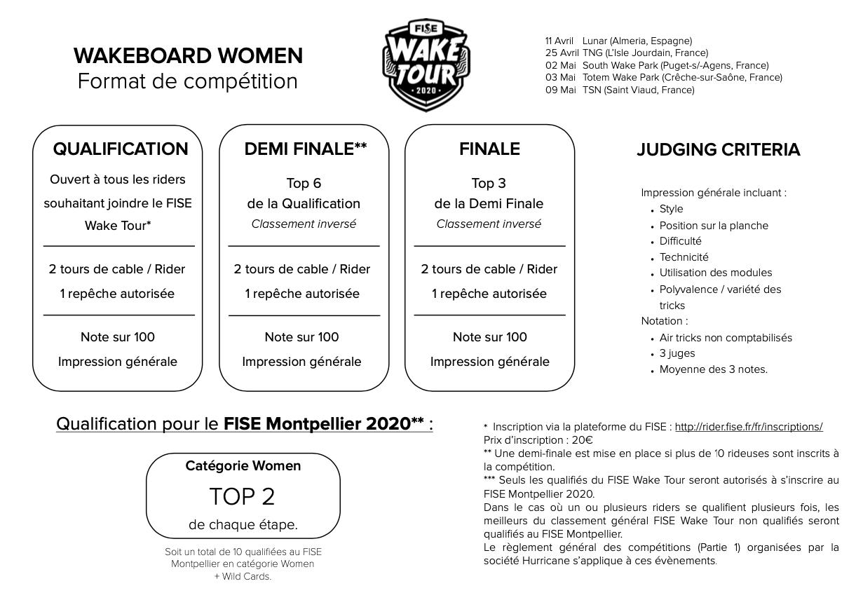 Format compétition Femme